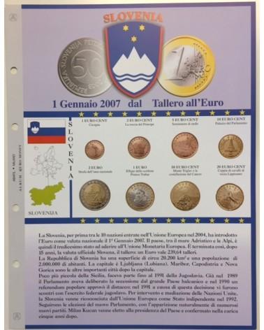 Foglio EuroMoney Slovenia 2007